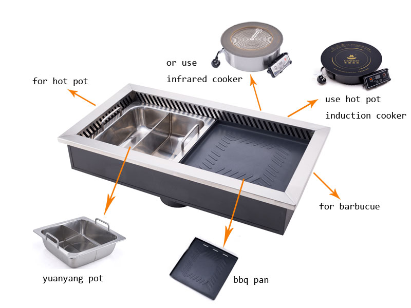 Hot-Pot-And-Barbucue-Grill-Equipment-structure-CENHOT
