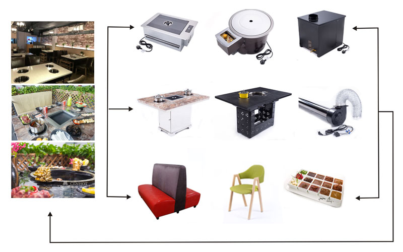 CENHOT-provides-you-the-Korean-Charcoal-Grill-equipment-for-restaurant's-need