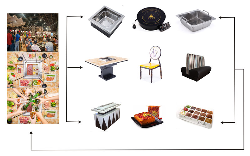 CENHOT-provides-you-big-smokeless-hot-pot-equipment-for-restaurant's-need