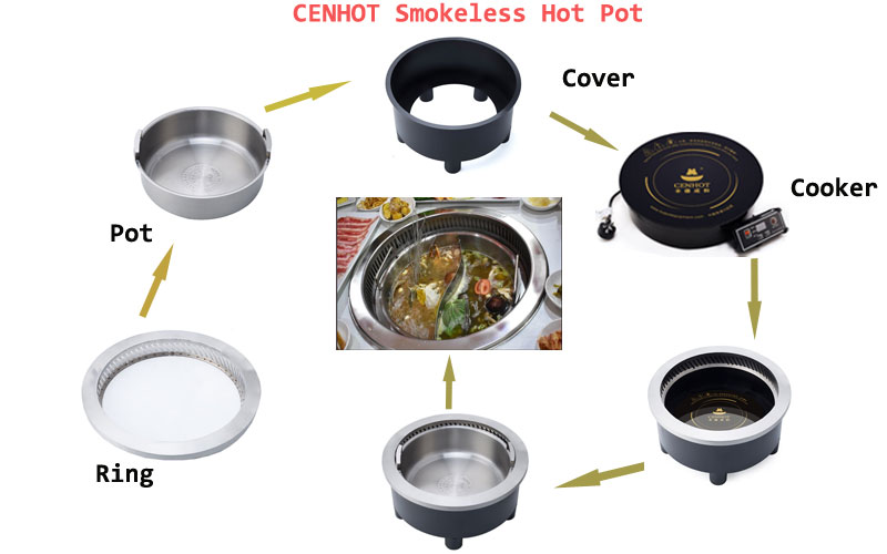 CENHOT-Smokeless-Hot-Pot-Installation-Effect