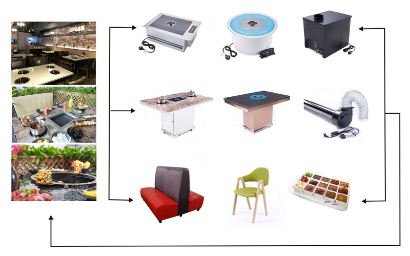 CENHOT-provides-you-the-hot pot and bbq -equipment-for-restaurant's-need
