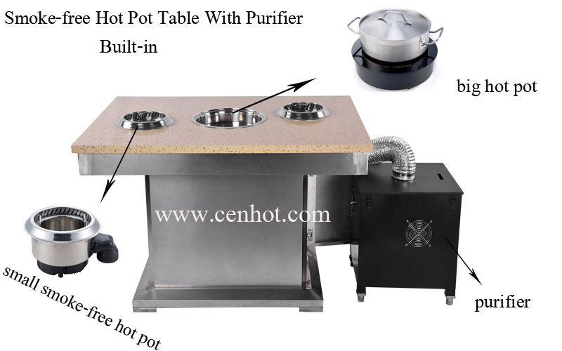 CENHOT Smoke-free Restaurant Hot Pot Table With Purifier effect
