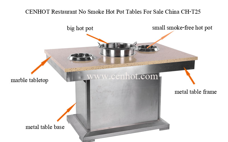 CENHOT Restaurant No Smoke Hot Pot Table structure - CH-T25