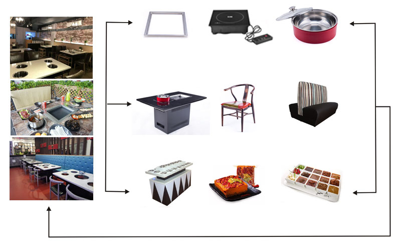 CENHOT-provides-you-the-hot-pot-equipment-for-hot-pot-restaurant's-need---CH-F280X
