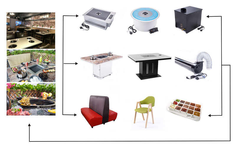 CENHOT-provides-you-the-bbq-equipment-for-restaurant's-need
